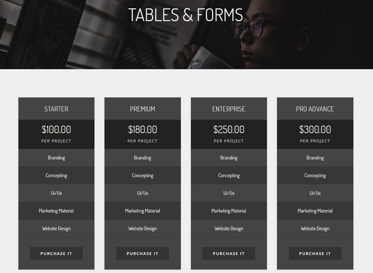 Useful Tables and Forms